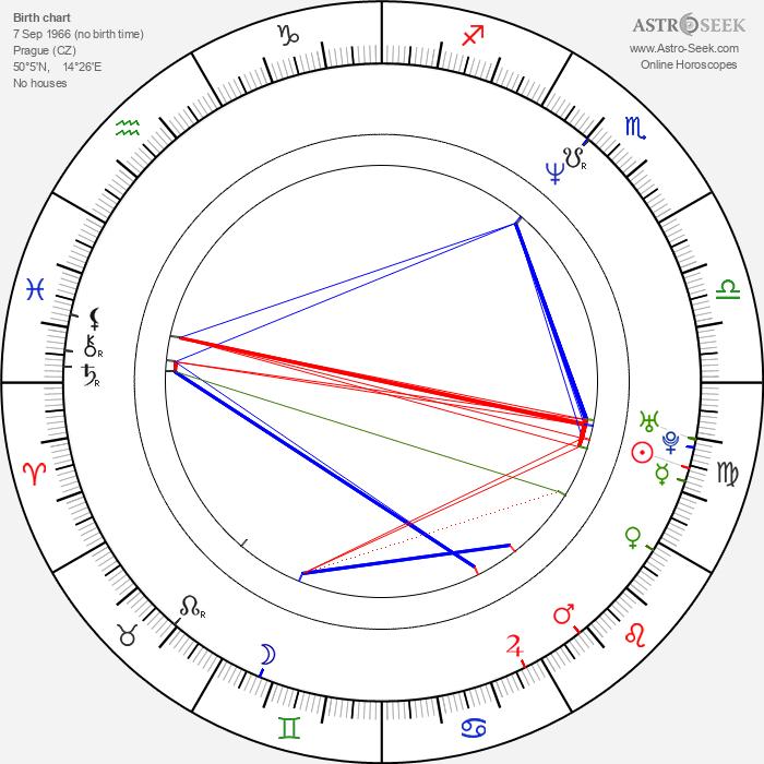 Zdeněk Izer - Astrology Natal Birth Chart