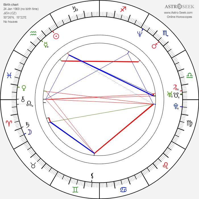Zdeněk Jiráský - Astrology Natal Birth Chart