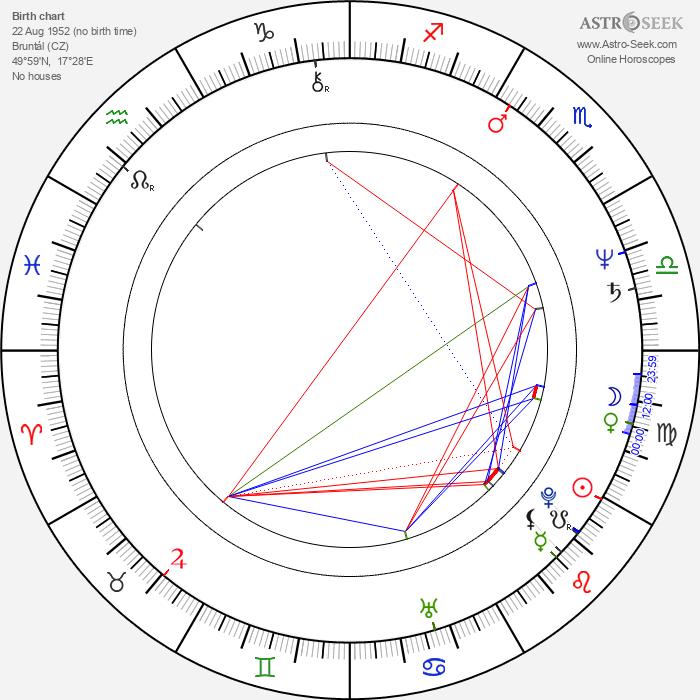 Zdeněk Krásný - Astrology Natal Birth Chart