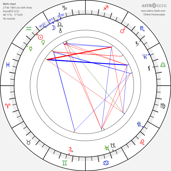 Zdeněk Krupa - Astrology Natal Birth Chart