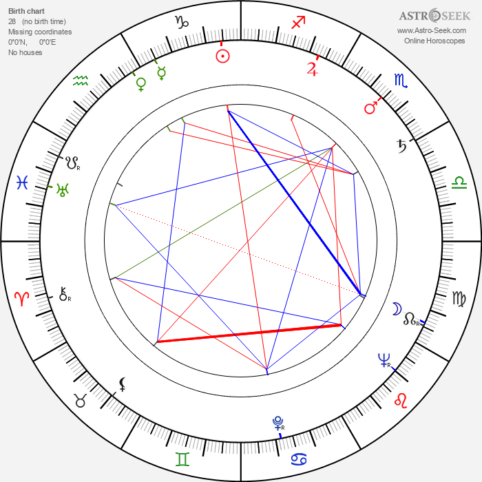 Zdeněk Kutil - Astrology Natal Birth Chart