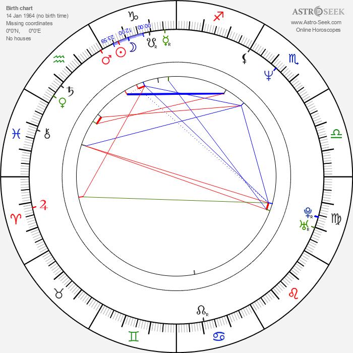 Zdeněk Marek - Astrology Natal Birth Chart