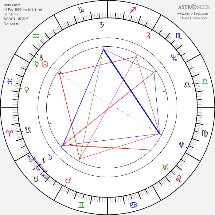 Zdeněk Němec - Astrology Natal Birth Chart