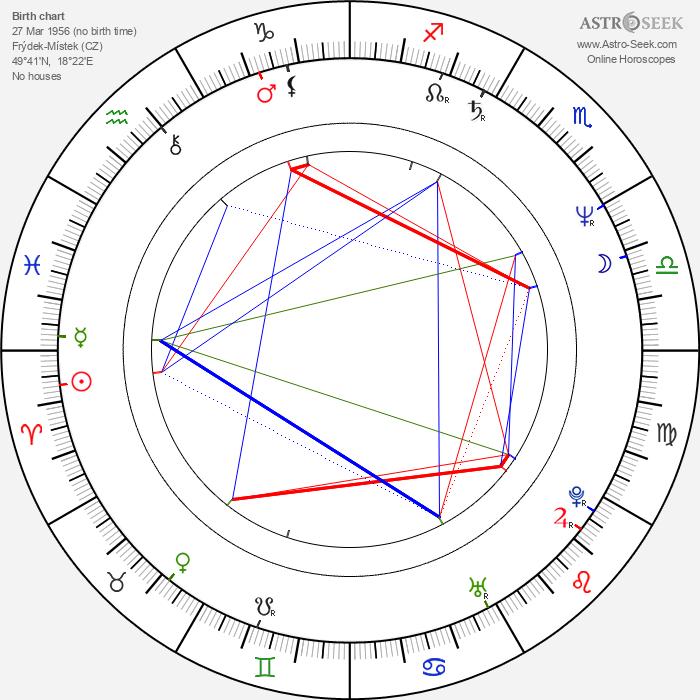 Zdeněk Palusga - Astrology Natal Birth Chart