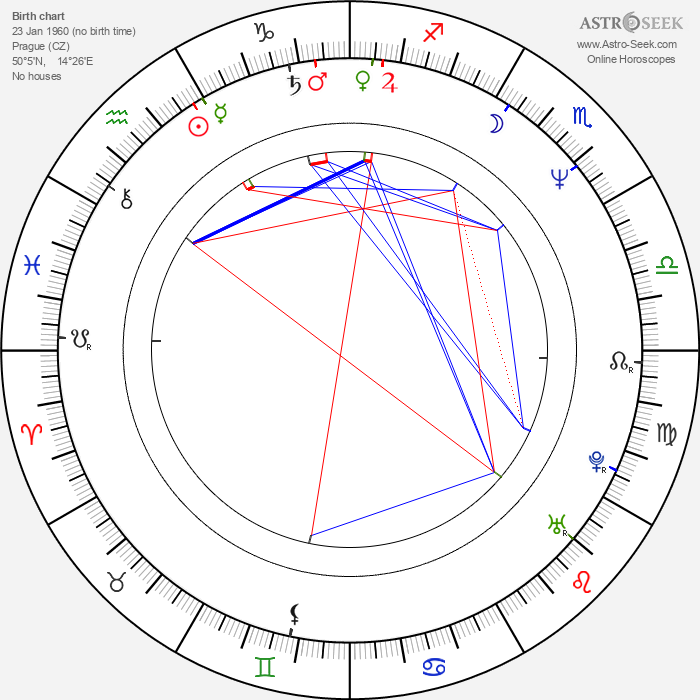 Zdeněk Pecháček - Astrology Natal Birth Chart