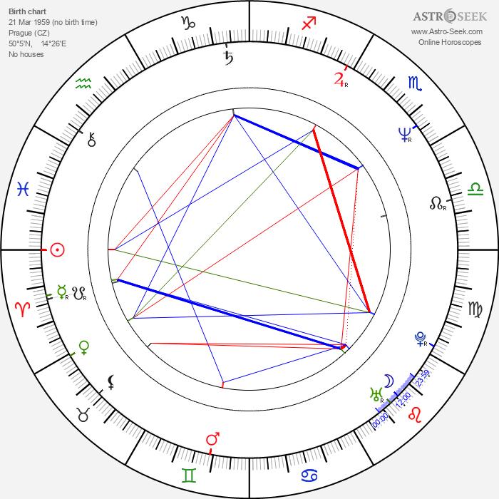 Zdeněk Podhůrský - Astrology Natal Birth Chart