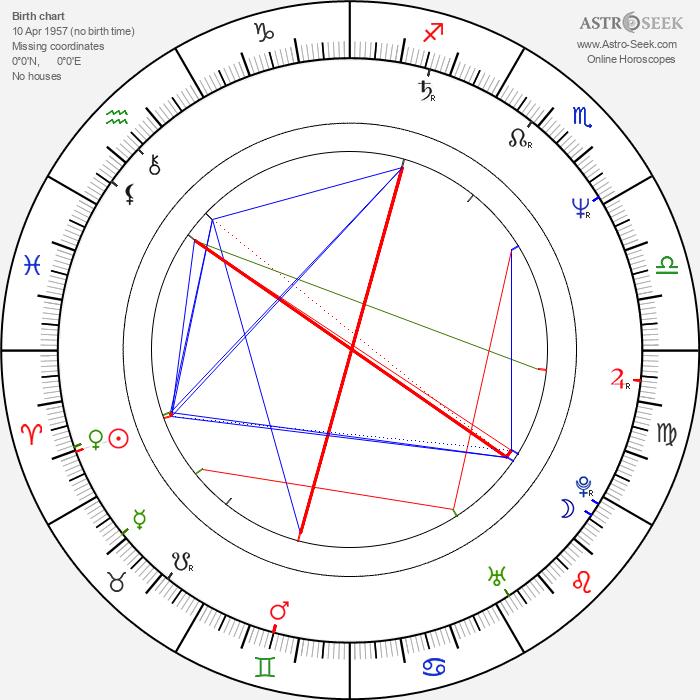 Zdeněk Pohlreich - Astrology Natal Birth Chart