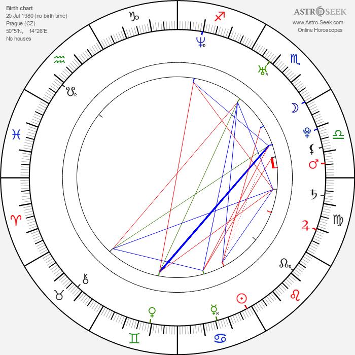 Zdeněk Rohlíček - Astrology Natal Birth Chart