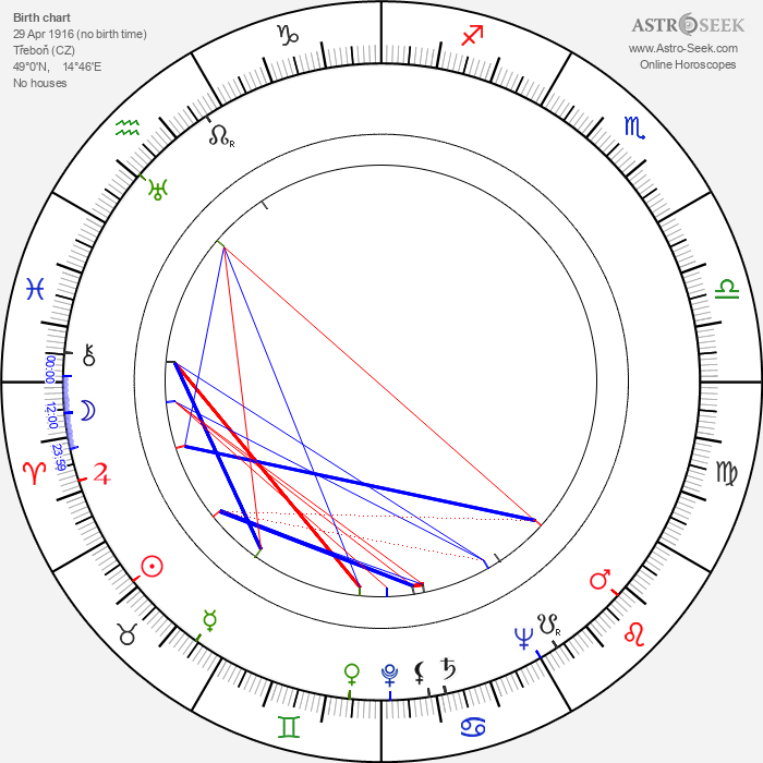 Zdeněk Seydl - Astrology Natal Birth Chart