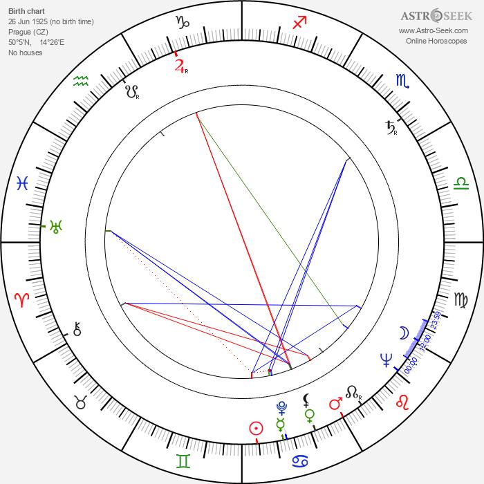 Zdeněk Smetana - Astrology Natal Birth Chart