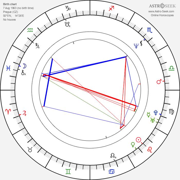 Zdeněk Suchý - Astrology Natal Birth Chart