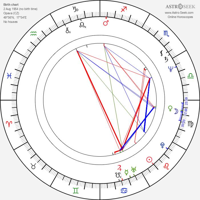 Zdeněk Tomeš - Astrology Natal Birth Chart