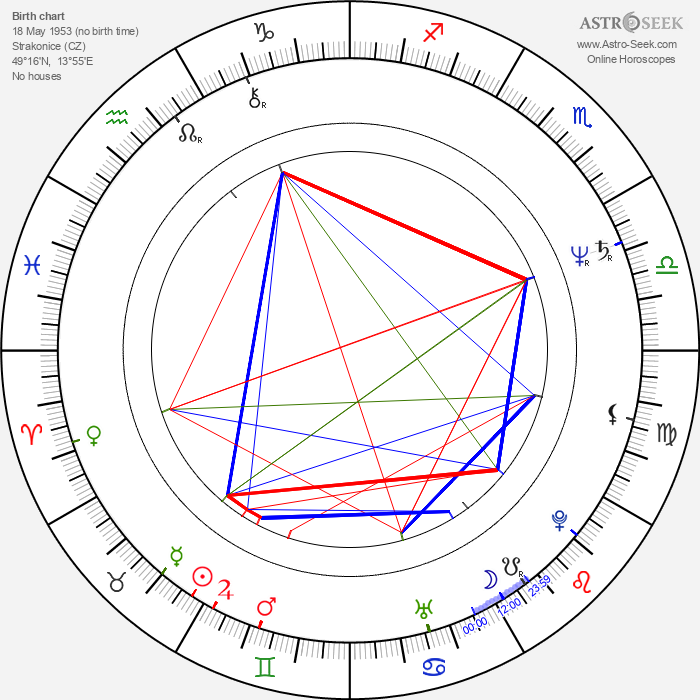 Zdeněk Troška - Astrology Natal Birth Chart
