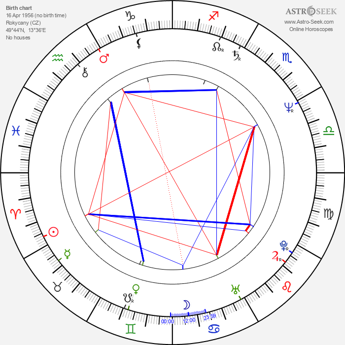 Zdeněk Tyc - Astrology Natal Birth Chart