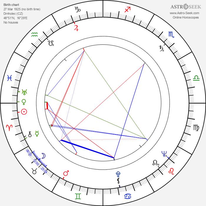 Zdeněk Vašek - Astrology Natal Birth Chart