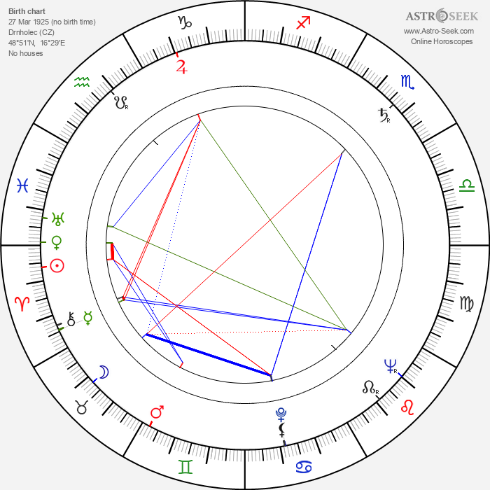 Zdeněk Vašek - Astrology Natal Birth Chart