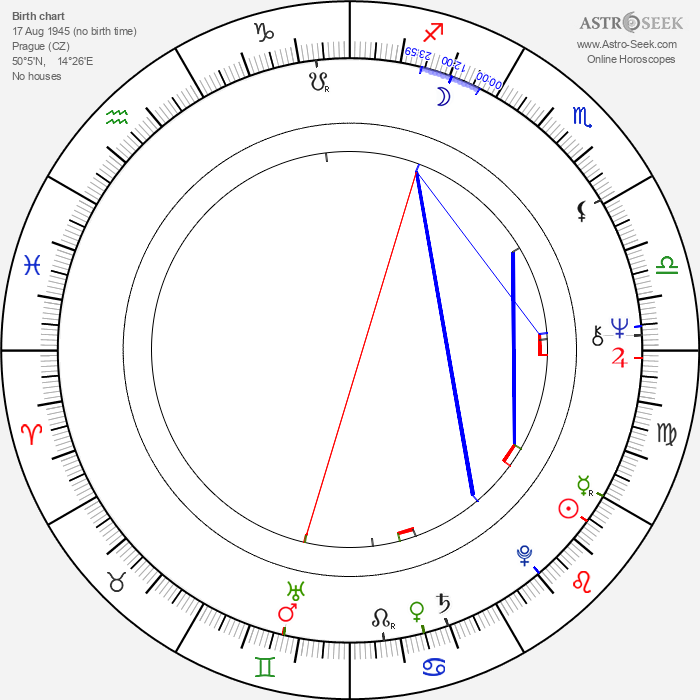 Zdenek Zaoral - Astrology Natal Birth Chart