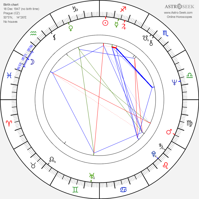 Zdenka Lorencová - Astrology Natal Birth Chart