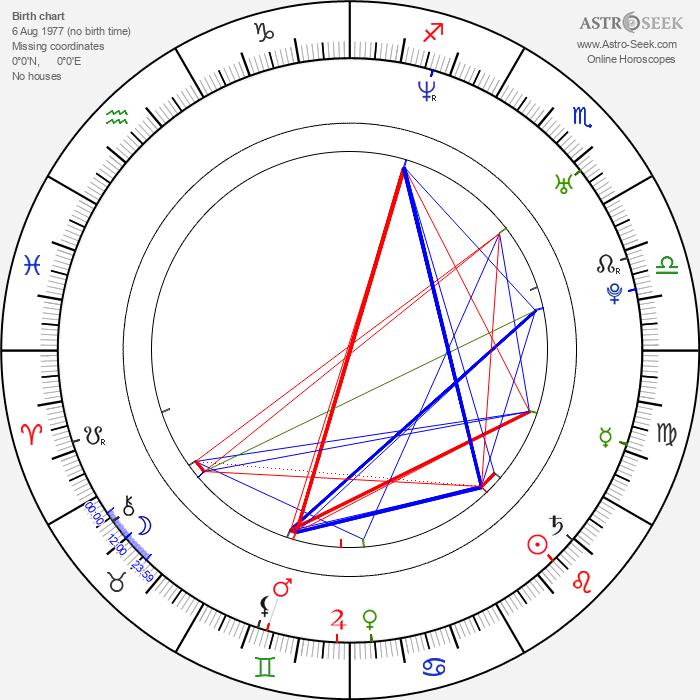 Zdenka Podkapová - Astrology Natal Birth Chart