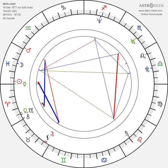 Zdeno Chára - Astrology Natal Birth Chart
