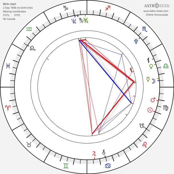 Zedd - Astrology Natal Birth Chart