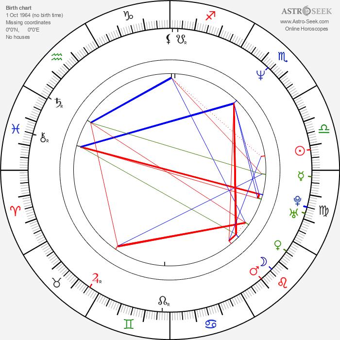 Zeki Demirkubuz - Astrology Natal Birth Chart