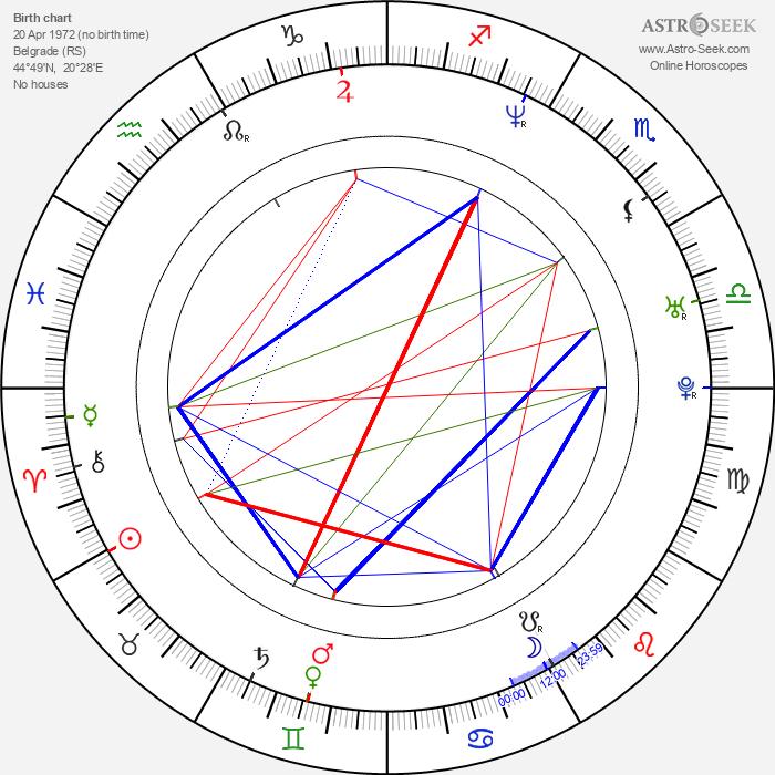 Željko Joksimović - Astrology Natal Birth Chart