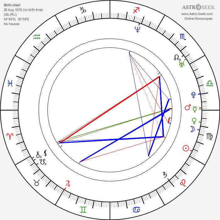 Zemfira Talgatovna Ramazanova - Astrology Natal Birth Chart