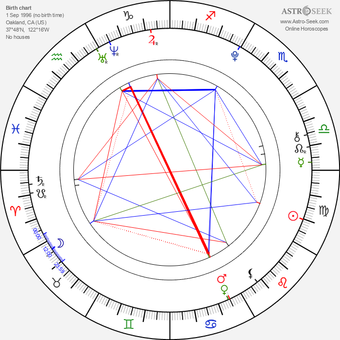 Zendaya - Astrology Natal Birth Chart