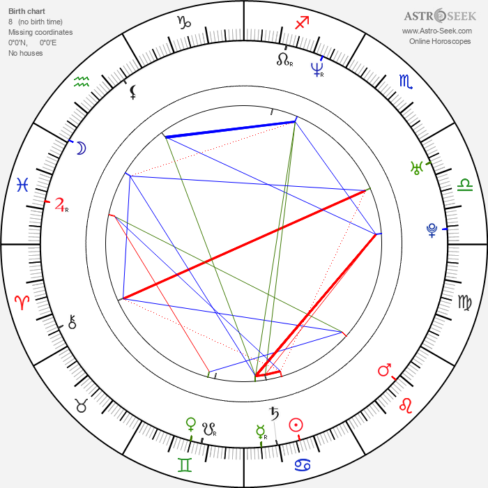 Zhanna Friske - Astrology Natal Birth Chart