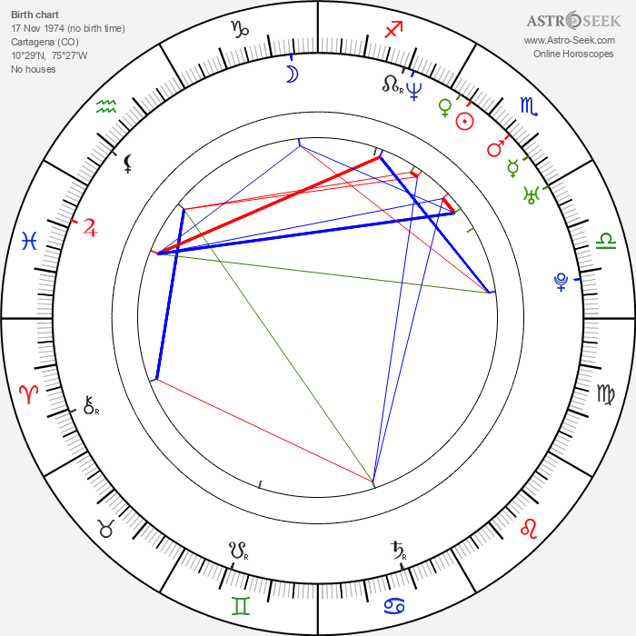 Zharick León - Astrology Natal Birth Chart