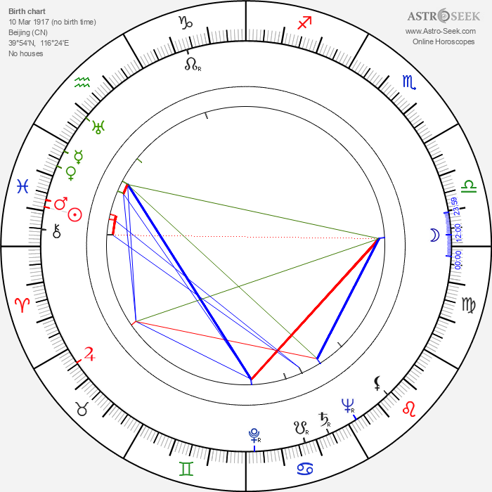 Zifeng Ling - Astrology Natal Birth Chart