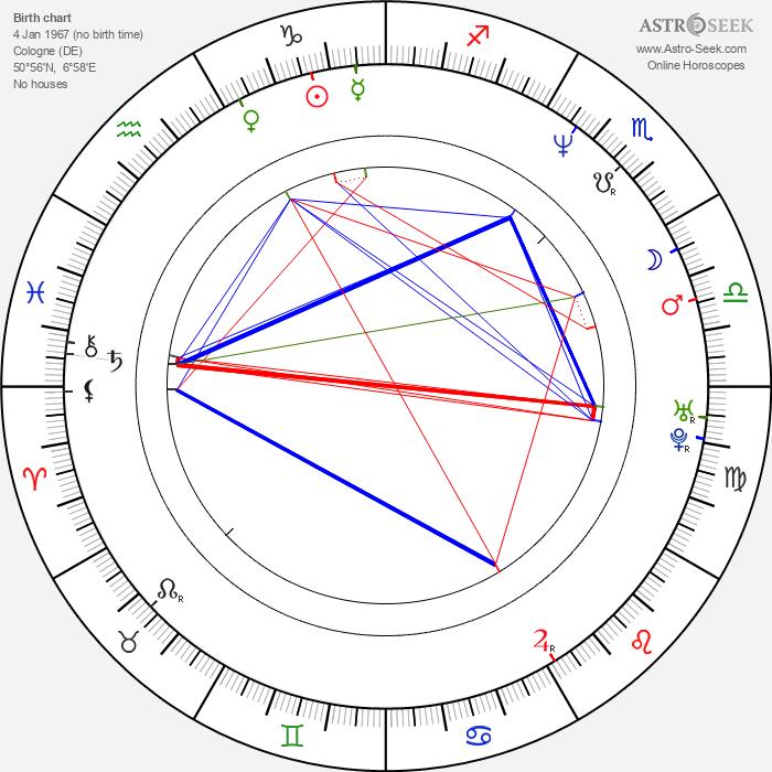 Ziri Rideaux - Astrology Natal Birth Chart