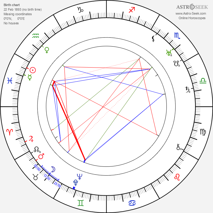 Zishe Breitbart - Astrology Natal Birth Chart