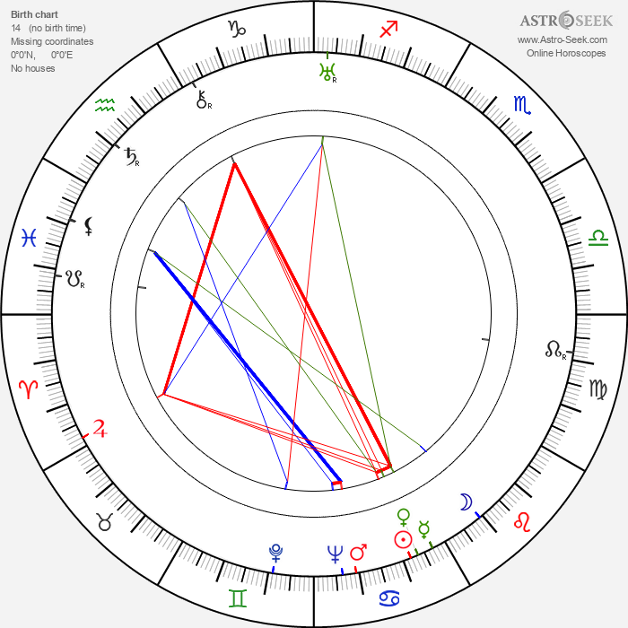 Zita Johann - Astrology Natal Birth Chart
