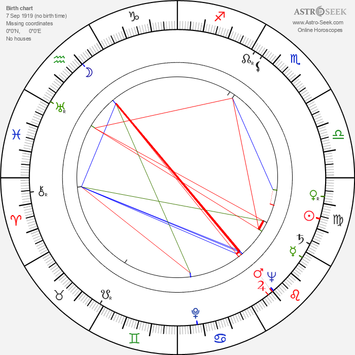 Ziya Demirel - Astrology Natal Birth Chart