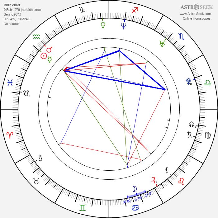 Ziyi Zhang - Astrology Natal Birth Chart