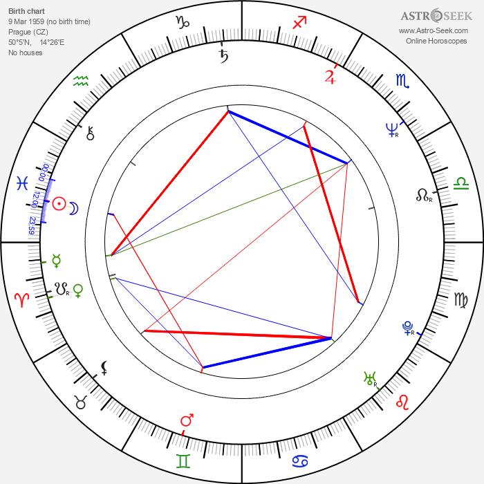 Zlata Adamovská - Astrology Natal Birth Chart
