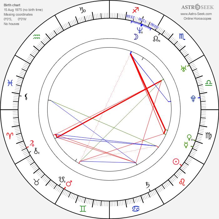 Zlata Kinská - Astrology Natal Birth Chart