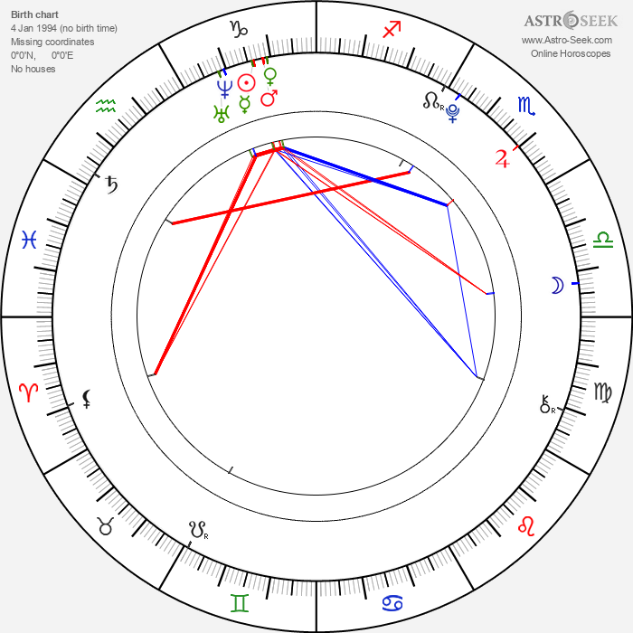 Zoe Aggeliki - Astrology Natal Birth Chart