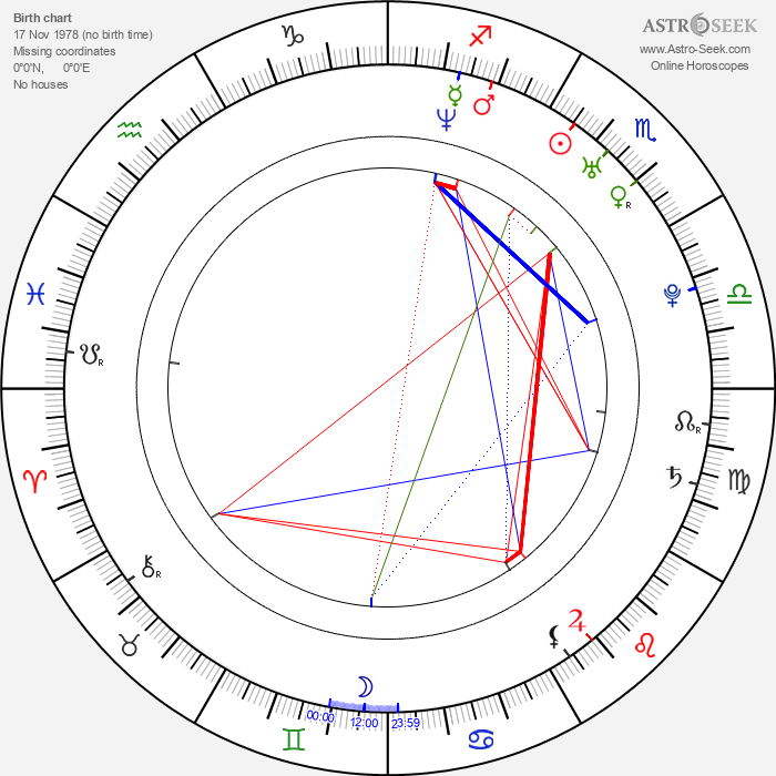 Zoë Bell - Astrology Natal Birth Chart