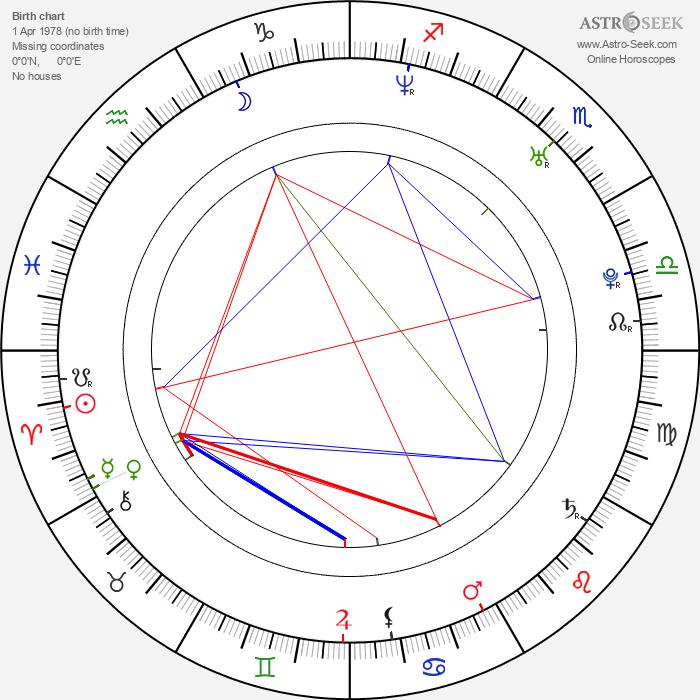 Zoe Berriatúa - Astrology Natal Birth Chart