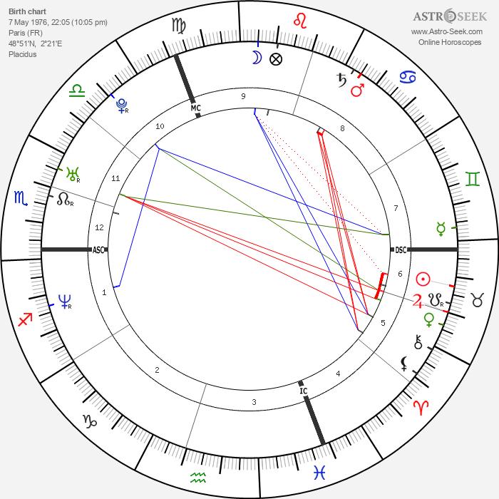 Zoé Félix - Astrology Natal Birth Chart