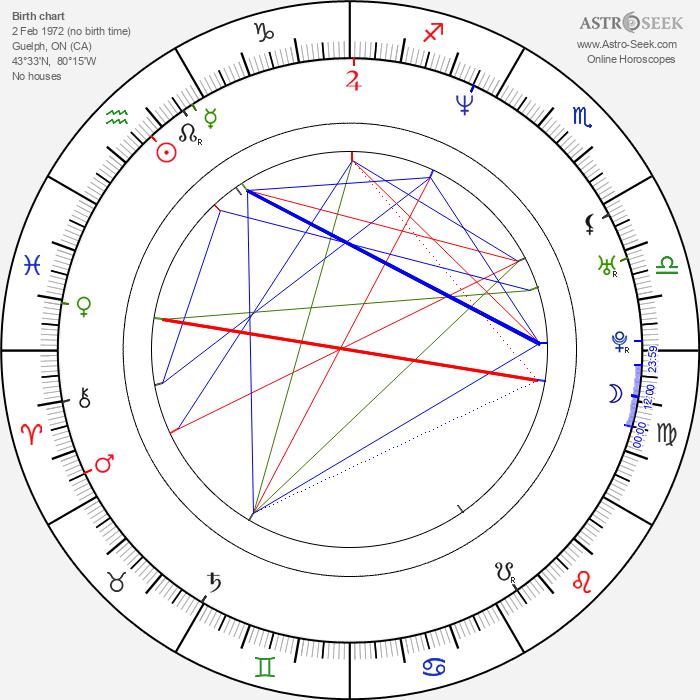 Zoë Keating - Astrology Natal Birth Chart