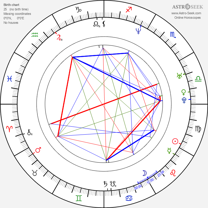 Zoë Poledouris - Astrology Natal Birth Chart
