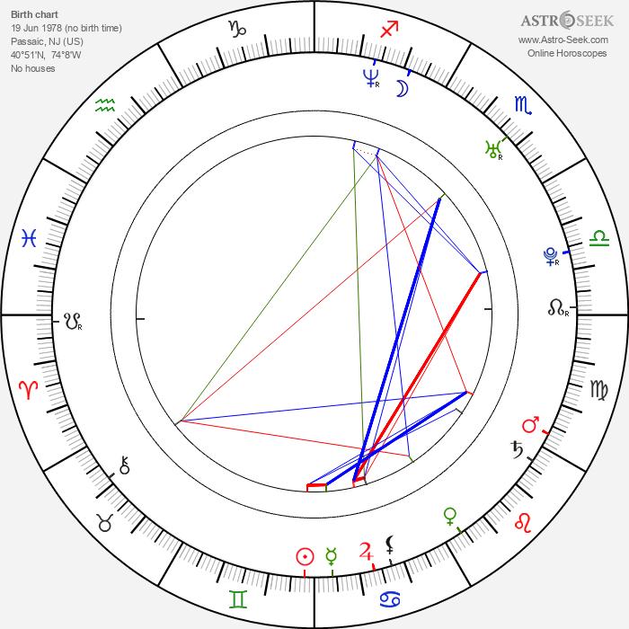 Zoe Saldana - Astrology Natal Birth Chart