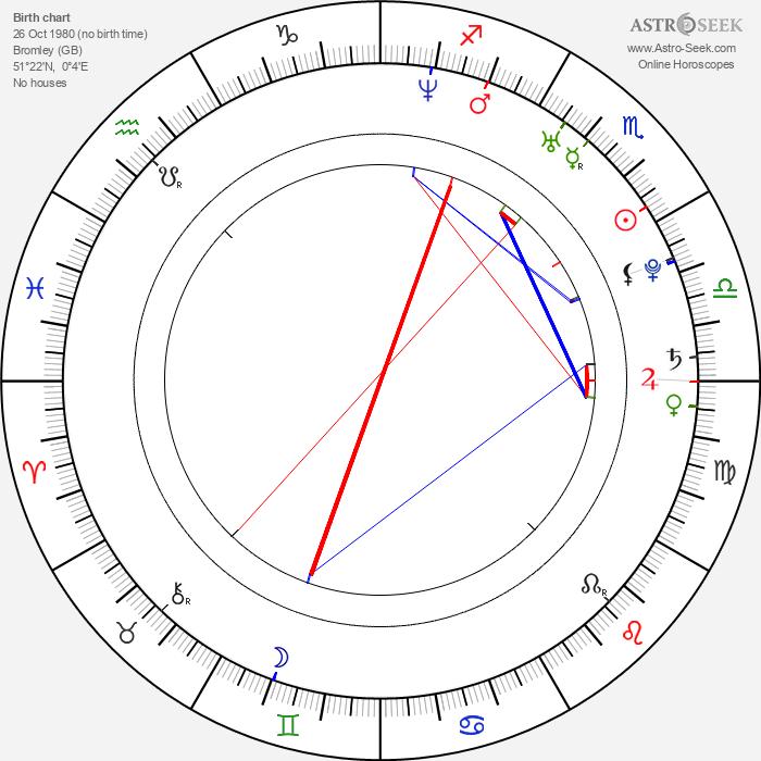 Zoe Tapper - Astrology Natal Birth Chart