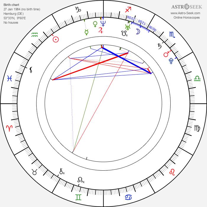 Zoe Weiland - Astrology Natal Birth Chart