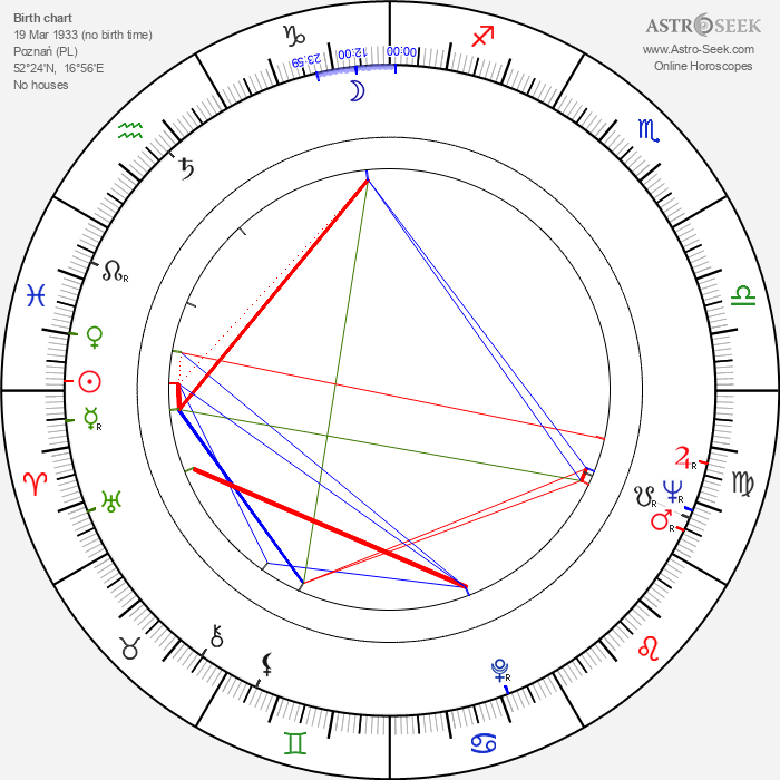 Zofia Czerwińska - Astrology Natal Birth Chart