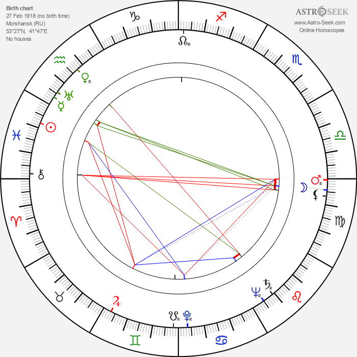Zofia Jamry - Astrology Natal Birth Chart